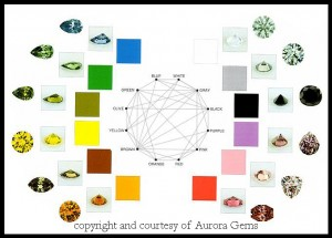 diamond_color_chart-copy