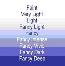 fancycolor