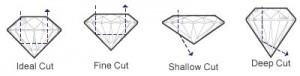 diamond_cut