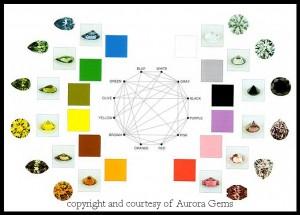 diamond_color_chart-copy